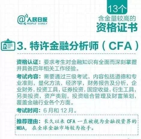 CFA证书